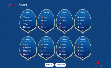 صور: ما هي حظوظ المنتخبات العربية في كأس العالم 2018؟